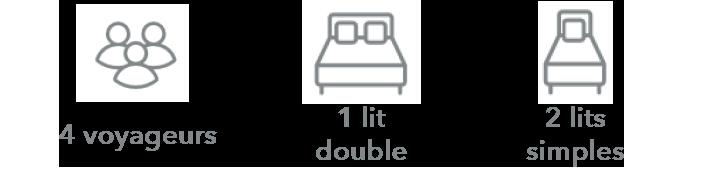 gites arles icônes : 4 voyageurs / 1 lit double / 2 lits simples